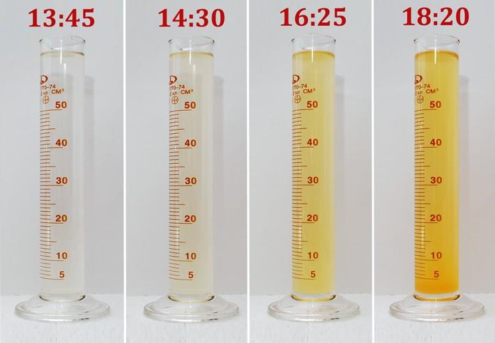 Памятка по отбору проб воды из скважин и колодцев